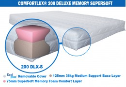 Comfortlux Deluxe Memory 200 Mattress (40 kg super soft density memory foam)