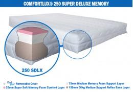Comfortlux Memory Foam Mattress Deluxe Memory 250